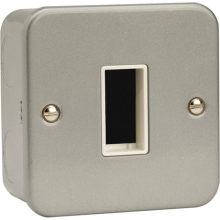Click CL401 1 Gang Switch Plate – 1 Aperture