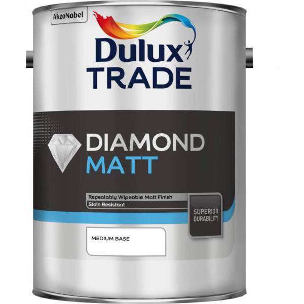 Prices For Dulux Trade Paint
