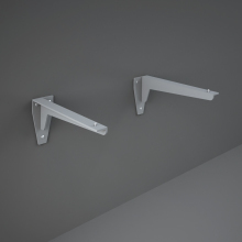 L-Brackets for Counter Basin